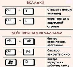 22 полезные комбинации клавиш для Windows