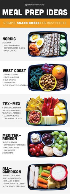 5 meal prep ideas that incorporate lots of protein, and are easy to prepare into snack boxes Easy Snacks, Easy Meals, Cheap Meals, Easy Meal Plans, Snacks Ideas, Savory Snacks, Healthy Meal Prep, Healthy Recipes, Diet Recipes