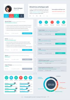 Why a Good Resume Design Will Get You a Job yZsUdc1L