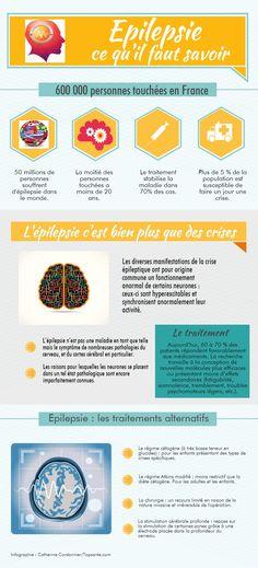 Epilepsie en chiffres | Piktochart Infographic Editor