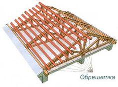 Обрещетка A Frame House, Beach Mat, Outdoor Blanket, Building, Home Decor, Lounges, Wood, Tejidos, Homemade Home Decor