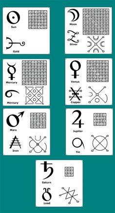 Talismans The Galaxy Express Esoteric Symbols, Planetary Symbols, Sacred Geometry Symbols, Occult Symbols, Magic Symbols, Symbols And Meanings, Occult Art, Ancient Symbols, Magick Book