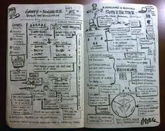 Post of my SXSW 2012 Visual Notes. Will be updating this daily.