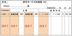 【歩行器】ケアプラン記入例(文例)|立てよケアマネ 記入例・文例・文言フリー Chart