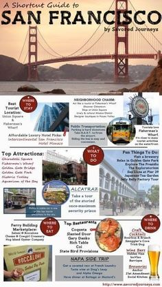 Shortcut Guide to San Francisco. On my next visit I am most DEFINETLY going to enjoy it better than the last!