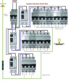 Esquemas eléctricos: Cuadro electrico nivel alto