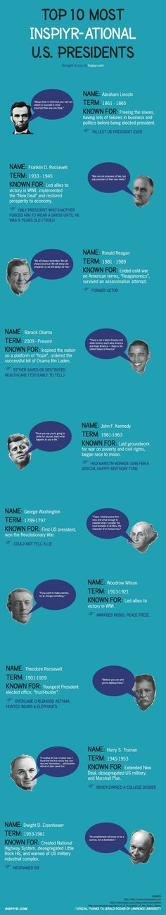 Top Ten Most Inspiyr-ational U.S. Presidents Infographic - by Inspiyr.com