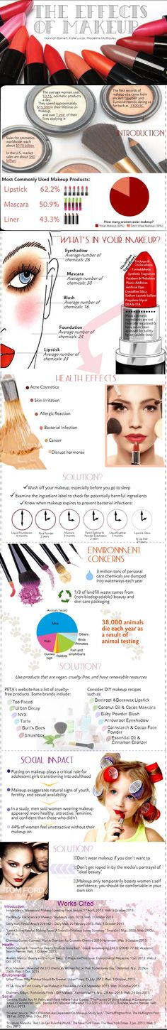 """Make-Up Infographic,""""The Effects of Makeup"""": makeup ingredients, chemicals in makeup, what's in your makeup, health effects, when does makeup expire, environmental impact, animal testing, DIY makeup recipes, cruelty-free makeup brands, and the social impact of makeup"""