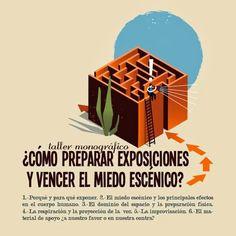 Blog. Cubo Espacio Creativo: TALLER MONOGRÁFICO!!  ¿CÓMO PREPARAR EXPOSICIONES ...