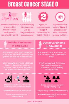 10 Best Diagnostics for Health images in 2014   Health