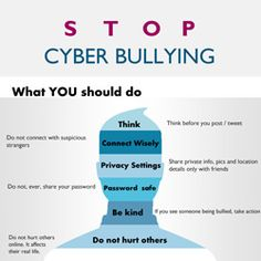 Stop Cyber Bullying now! Cyber Bullying Poster, Stop Cyber Bullying, Mood Boards, Infographic, It Hurts, Sayings, Infographics, Lyrics, Quotations