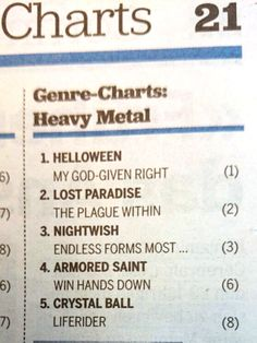 """Out of min"""" (One of the biggest Swiss newspaper) Lost Paradise, 20 Min, Press Release, Crystal Ball, Newspaper, Heavy Metal, Charts, Crystals, Heavy Metal Music"""