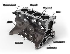 Learn all the details of the block in your engine. How it's made, cylinder boring, and all the functions in this super-detailed article about the cylinder block. Basic Electrical Engineering, Automotive Engineering, Mechanical Engineering, Car Facts, Block Diagram, Car Audio Systems, Combustion Chamber, Learning Websites, Engine Block