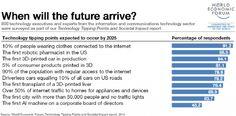 Future_Tech.png