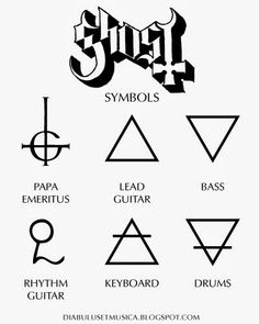 All symbols are still accurate except Rhythm is now Omega. He is the only one with multiple symbols/names.