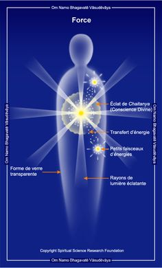 There are many different types of angels and they exist in a hierarchy of spiritual strength. Most don't have wings, but sometimes they provide guidance. Angel Hierarchy, Types Of Angels, Seraph Angel, Foundation, Perspective, Angel Guide, Ascended Masters, Angel Pictures, Guardian Angels