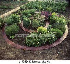 Herb circle