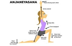 How To Do The Anjaneyasana And What Are Its Benefits