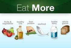 food health chart - Google Search