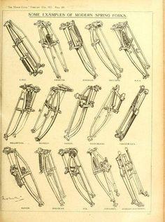 Girder & spring type forks #vintagemotorcycles