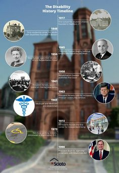 A disability history timeline. This relates back to disability history and laws in America. Life Timeline, Timeline Design, History Timeline, Book Design, Layout Design, Web Design, Life Design, Graphic Design Brochure, Drawing Techniques