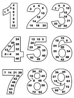 Multiplication table in magical numbers.    Print off these magical numbers for students to keep at their desk for practice in their down time. Each number has the answers for multiples of that number.  Great way to practice their multiplication skills .