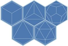 Hexagonal projection of platonic solids