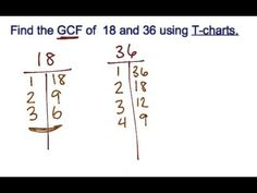 ▶ Using T-Charts to Find Greatest Common Factor - YouTube