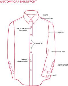 Shirt-Front-Anatomy by Alexander West, via Flickr