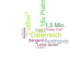 """Welche prominente Person kann so beschrieben werden?  """"Freier Fall"""", Pop-Rock, 1982, """"Lebe lauter"""", Österreich, Sängerin, """"Vorbei"""", Starmania, Austropop, """"Fieber"""", 1,5 Mio., 18x Platin"""