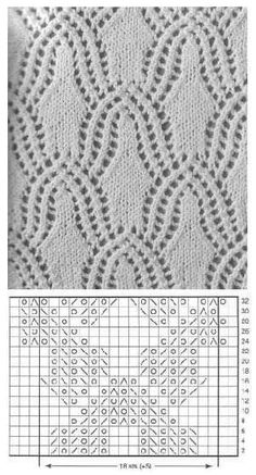 Discover thousands of images about Lace knitting Lace Knitting Stitches, Crochet Stitches Patterns, Sweater Knitting Patterns, Knitting Charts, Loom Knitting, Stitch Patterns, Knitting Accessories, Ravelry, Minnie Mouse