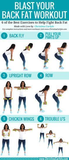 This back workout will help you burn back fat. Do all 6 of these of these fat bu. This back workout will help you burn back fat. Do all 6 of these of these fat burning back exercises for a complete workout that's perfect for women. Fitness Workouts, Fitness Motivation, Fitness Humor, Body Fitness, Health Fitness, Sport Motivation, Fitness Foods, Diet Foods, Fitness Hacks
