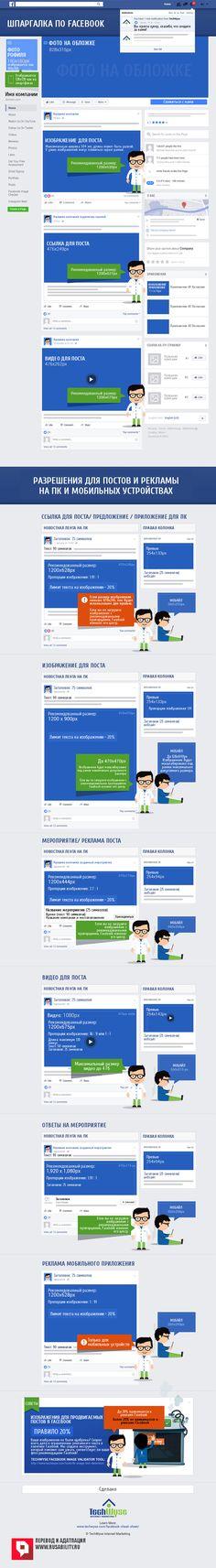Шпаргалка по Facebook Размеры контента