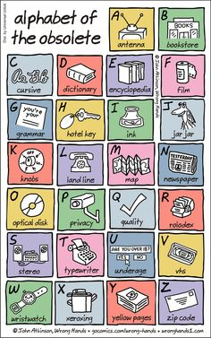 Alphabet of obsolete / Alfabeto dell'obsoleto - Art by ©John Atkinson, Wrong Hands Alphabet Book, Learning The Alphabet, Complete O Alfabeto, Cursive, Decir No, Nerdy, Funny Pictures, Hilarious, It's Funny