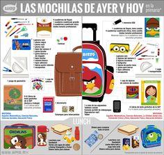Las mochilas de ayer y hoy en la primaria #Infographic #SpanishClass #School