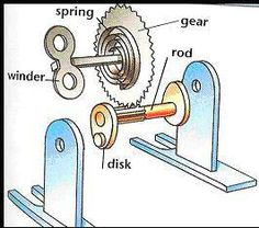 Spring Driven Windup Toys