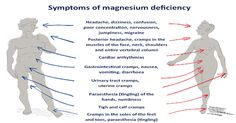 Magnesium Deficiency: These Are The Symptoms!
