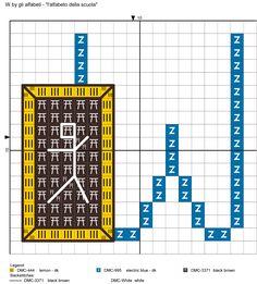 alfabeto della scuola W