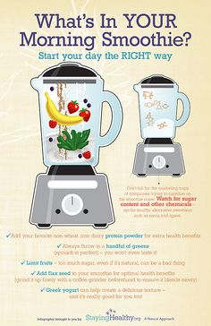 What's in your morning smoothie? Great ideas for healthy smoothie recipes. #infographic #health #wellness #smoothies #weightloss