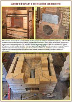 Sauna Wood Stove, Firewood, Ideas Para, Brick, Pottery, Outdoor Decor, House, Home Decor, Recipes