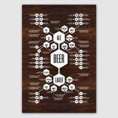 Домашняя пивоварня wild owl brewery купить самогонный аппарат бу дешево