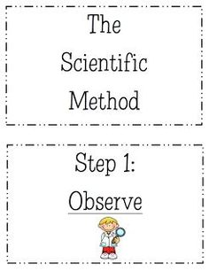 Awesome free printable for the Scientific Method! Great