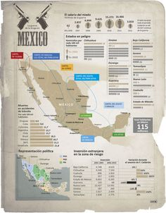 Infografía sobre los carteles de la droga en México. Revista América Economía, año 2012. Passion Project, Spanish, Mexico, Projects, Poster, Journals, Log Projects, Blue Prints, Spanish Language
