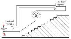 Téma: Schodistovy spinac zapojenie alebo LED ziarovka? poradte! | UspornaZiarovka.sk Blog&Forum o LED technológiach