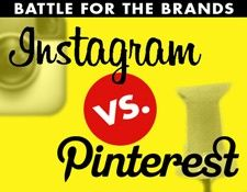 Instagram vs. Pinterest: Which Is More Important for Brands? via @Sprout Social...