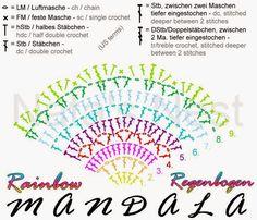 684 Besten Mandala Bilder Auf Pinterest Garne Häkelmaschen Und
