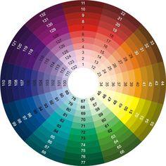 круг для моно Цвета Красок Интерьер, Pantone, Теория Цвета, Смешивание Цветов Краски, Образцы Цветов, Советы По Покраске, Сочетание Цветов, Цветовой Микс, Координация Цвета