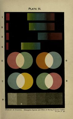 color theory book, published in 1916 (via lawrence)