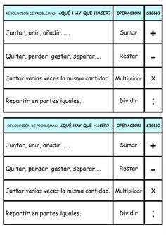 Conceptos matemáticos sencillos (2)