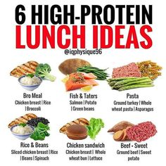 I know a lot of people out there do not know what to eat. While there is no magic food that you must eat or foods you can never eat, there… I know a lot of people out there do not know what to eat. While there is no magic food that you must eat … High Protein Lunch Ideas, High Protein Recipes, Diet Recipes, Healthy Recipes, Foods High In Protein, High Protein Diet Plan, Easy High Protein Meals, High Protein Breakfast, Diet Breakfast